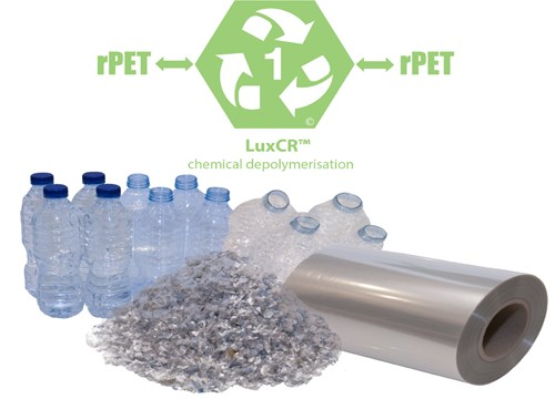 Polyeser Film recycling plastic